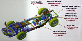 2014 Mahindra Scorpio SUV Facelift 11