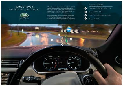 2015 Range Rover Laser powered Heads Up Display