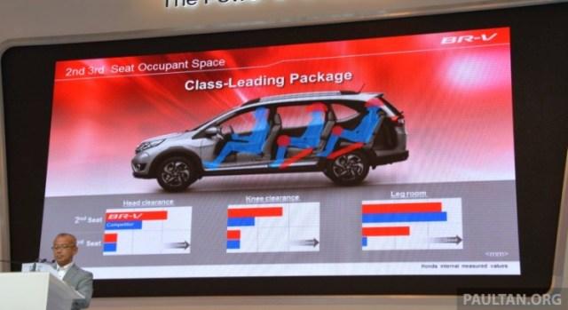 Honda BR-V 7 Seats