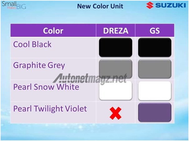 Suzuki-Ertiga-Drezza-colors-leaked