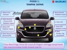Suzuki-Ertiga-Drezza-front-leaked