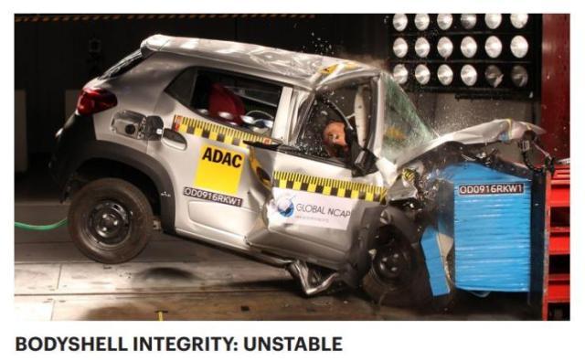 Renault Kwid Global NCAP Test