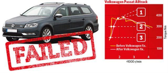 volkswagen-passat-alltrack-dieselgate-failed-1
