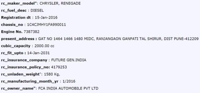 Jeep Renegade Spyshots 1
