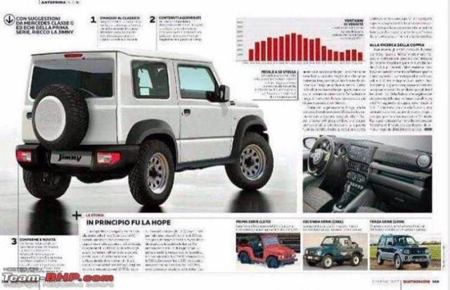 2018 Suzuki Jimny Suv Maruti Gypsy Replacement This Is It