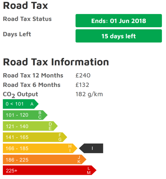 Vehicle Excise Duty (Free Road Tax Check