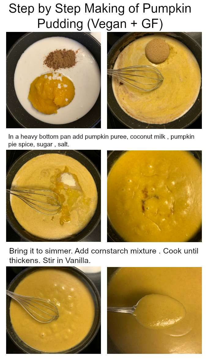 Making of Pumpkin Pudding
