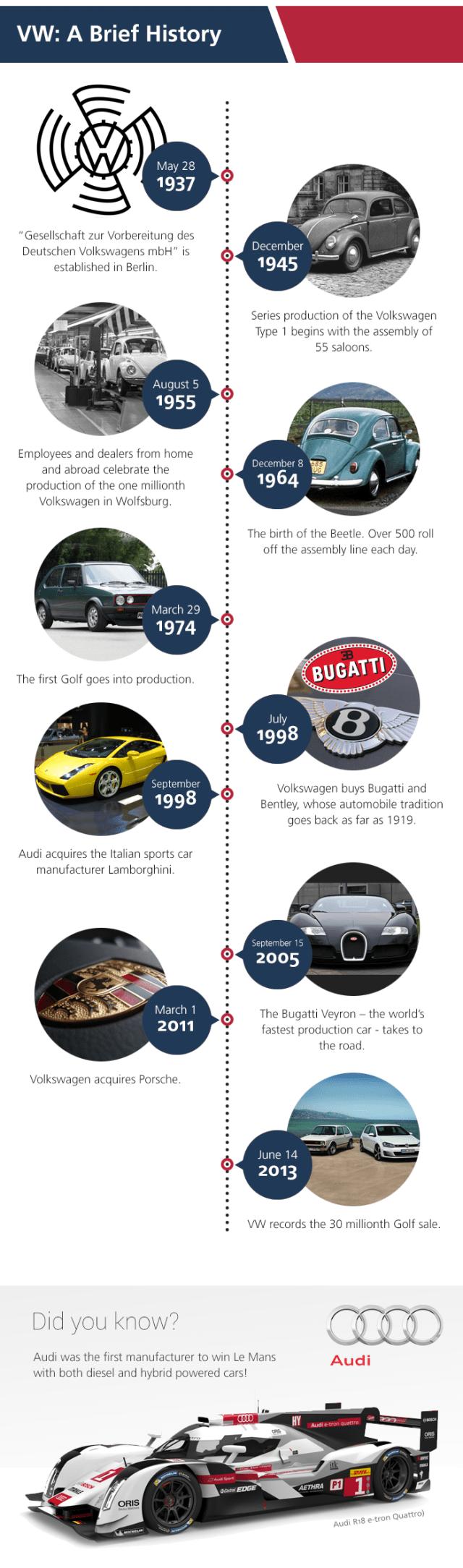 Volkswagen-infographic-3