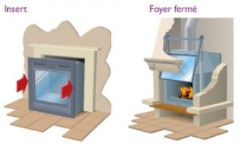 Différence entre un insert et un foyer fermé