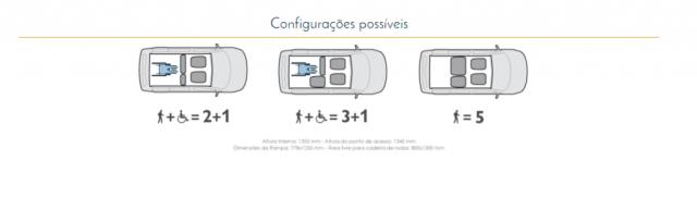 configurações spin italmobility