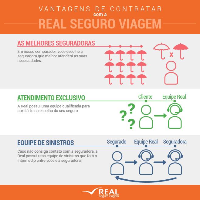 infografico-real-seguro-2