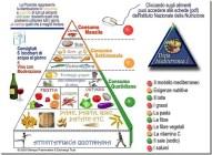 Viva la dieta mediterranea!