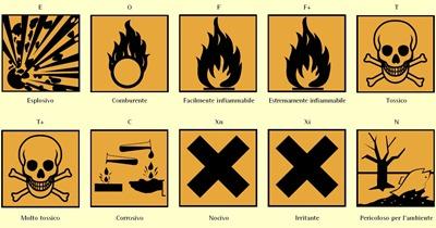 Planning dei simboli sostanze nocive e pericolose (clicca e scarica)