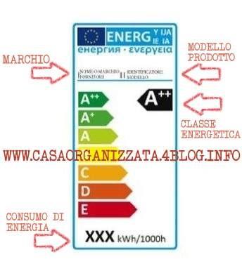 Settembre 2013: Nuova etichetta ragionata per le lampadine