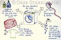 La lavatrice dei miei sogni... #mieleperlemamme