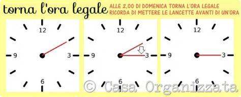 28 marzo 2015: QUESTA NOTTE avanti LE LANCETTE, TORNA L'ORA legale