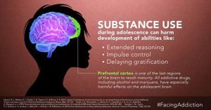 u-s-surgeon-general-and-substance-use-in-adolescence