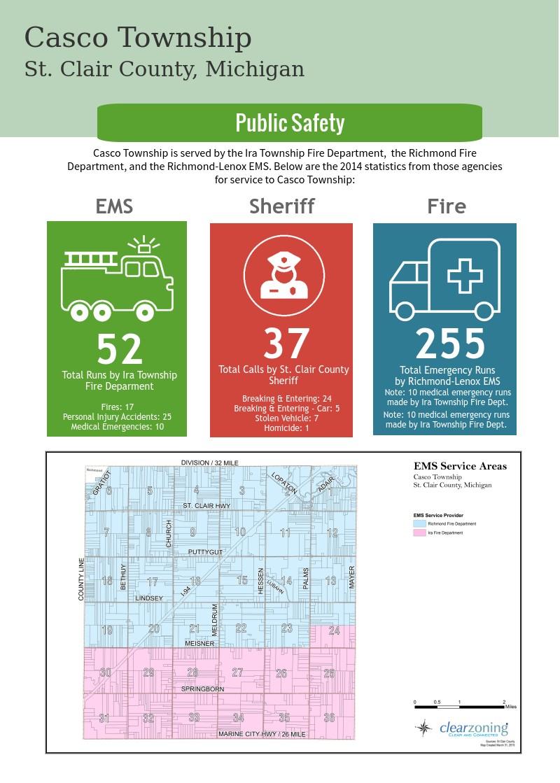 Casco Township Community Profile - Public Safety