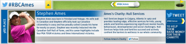 Stephen Ames' #RBCGolf4Kids Profile