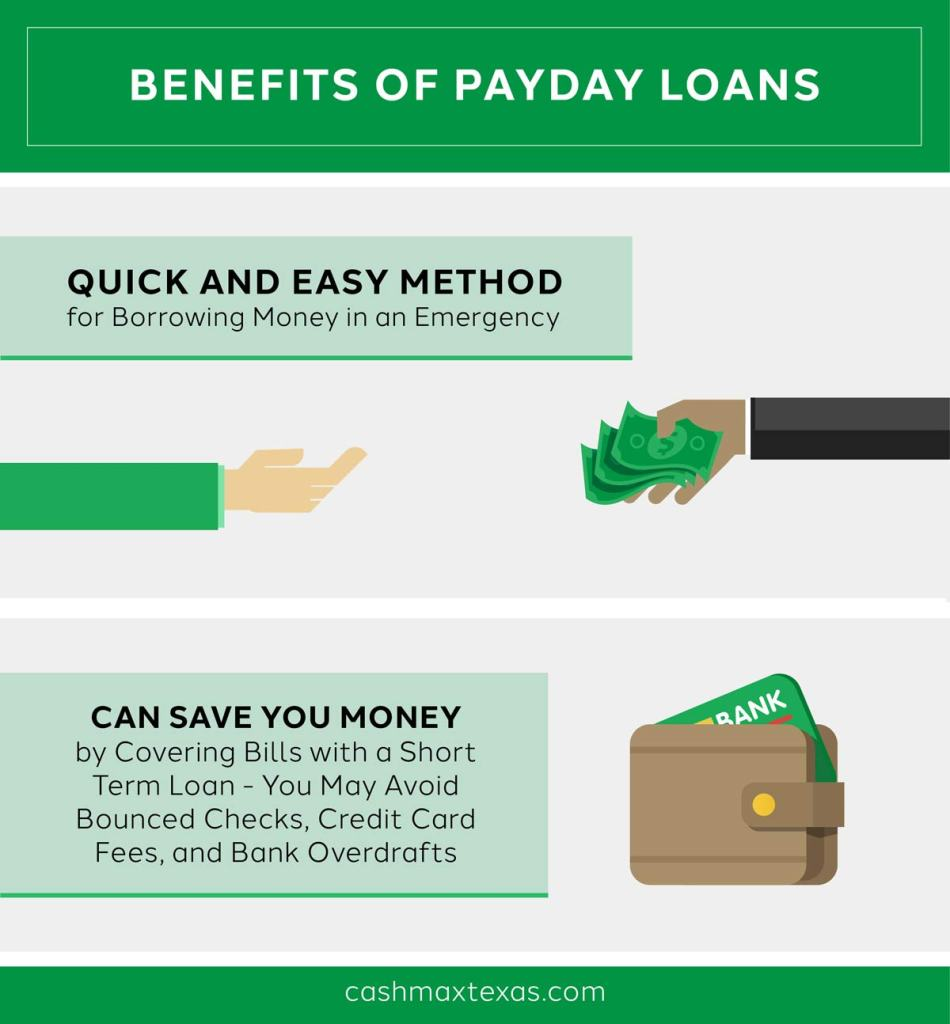 What Is A Payday Loan Get The Facts Now