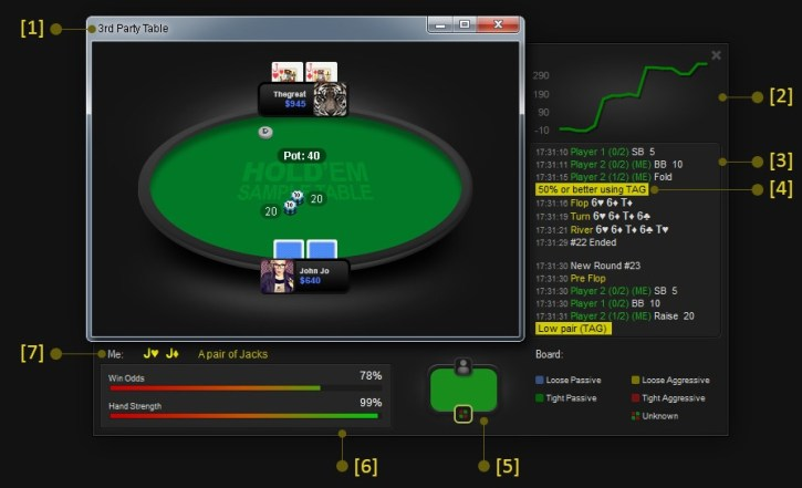 In-game online poker statistics on opponents