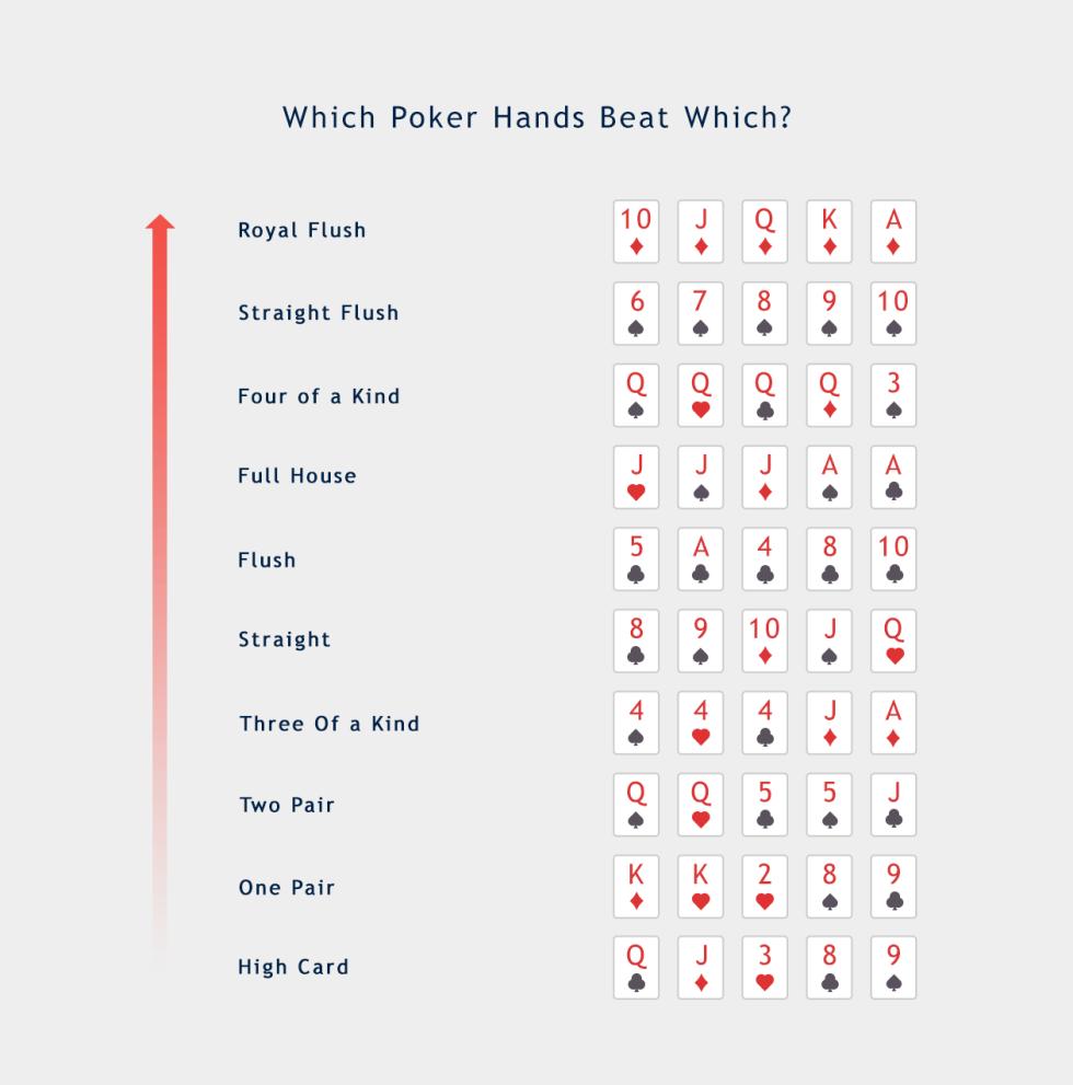 texas holdem poker hands pdf