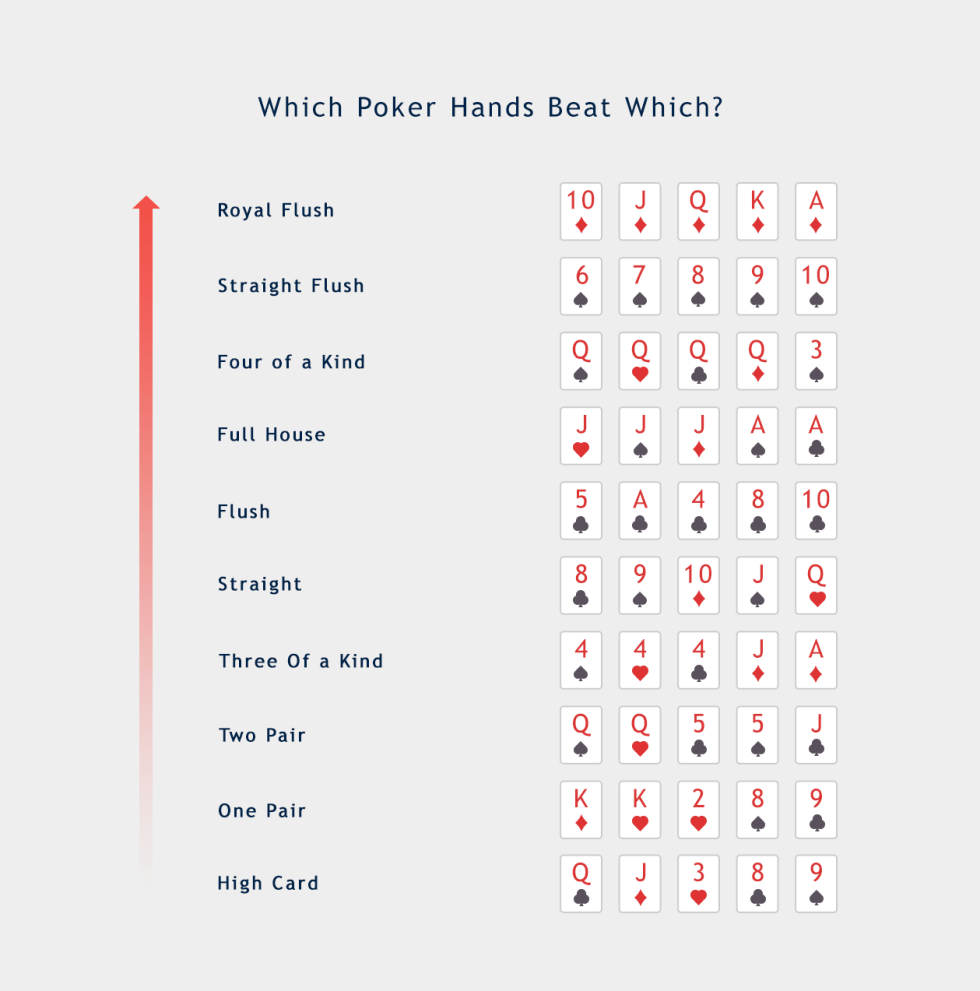 Poker super turbo heads up strategy