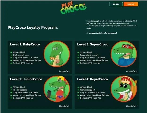 Loyalty Program at Play Croco Casino