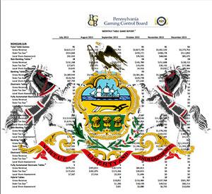 Record Casino Gambling Revenue Year in Pennsylvania