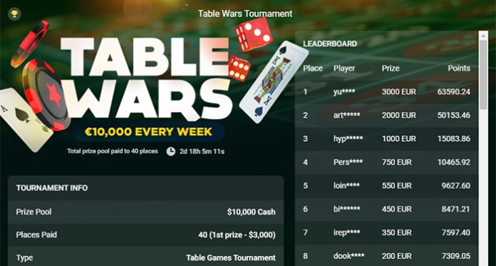 $10,000 in Weekly Tournament Prizes in Bitstarz Table Wars