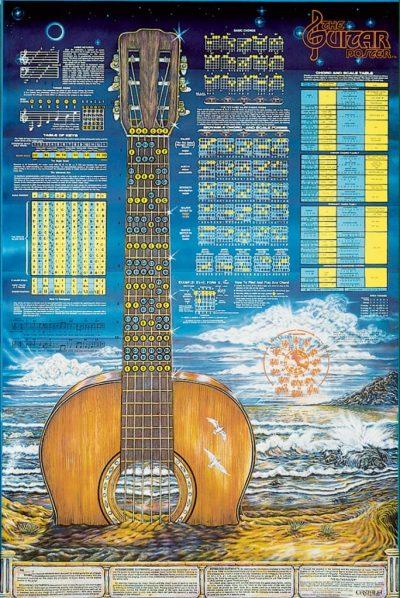 Guitar2-750