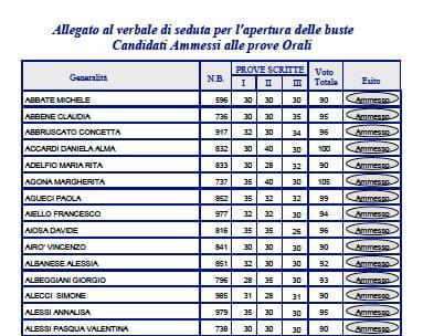 Esame Abilitazione Avvocati Palermo