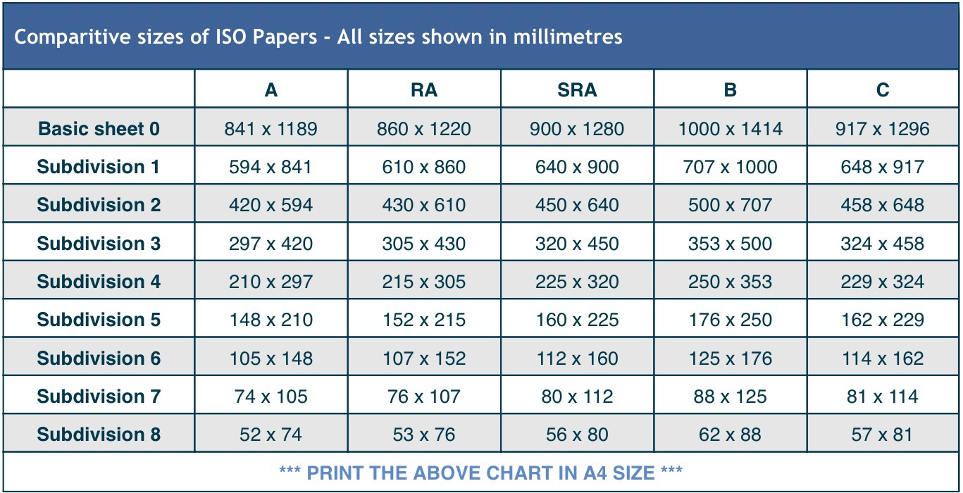a4 paper measurements Is there a standard size of a4 paper in pixels dimensions of a4 paper are 210mm × 297mm or 827in × 1169in for 600dpi resolution, i calculate the paper size in pixels like below: in imperial .