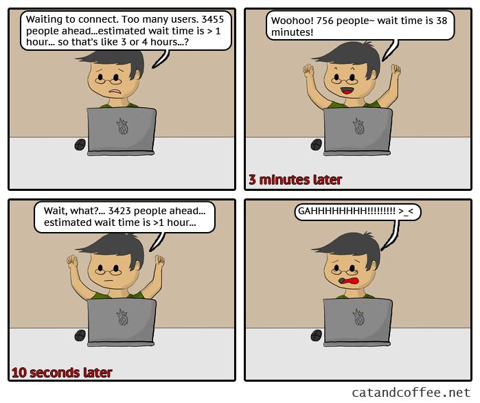 ArcheAge: Estimated Wait Time