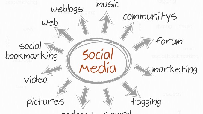 Social Media Illustration Image