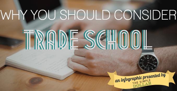 Consider-Trade-School Image