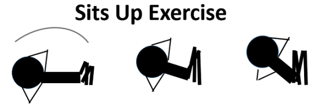 sit up exercise