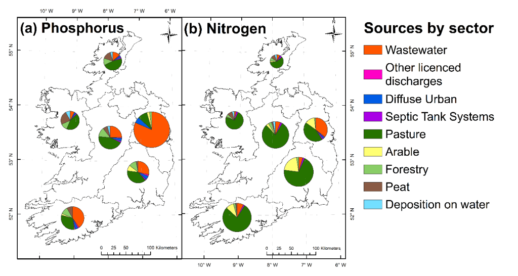 FIGURE 1: LOAD APPORTIONMENT OF (A) PHOSPHORUS AND (B) NITROGEN EMISSIONS TO WATER BY REGION. THE SIZE OF THE PIE INDICATES THE RELATIVE TOTAL NUTRIENT EMISSIONS.