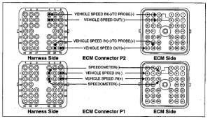 3100 HEUI Troubleshooting Vehicle Speed Circuit Test   Caterpillar Engines Troubleshooting