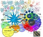 La rappresentazione dell'incubo: parlando di social media