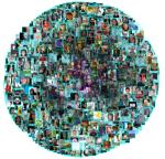 Il mio personale decalogo su microblogging e servizi similari