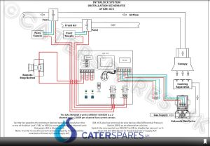 COMMERCIAL GAS INTERLOCK SYSTEM CONTROL PANEL CURRENT