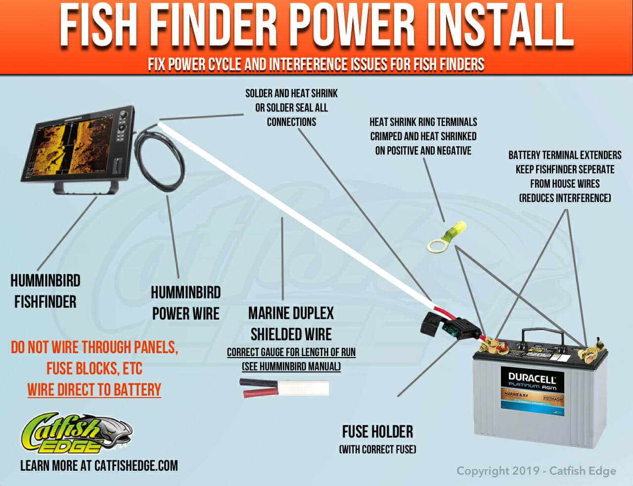 Fix Fish Finder Power Cycle and Interference Issues (EASY)