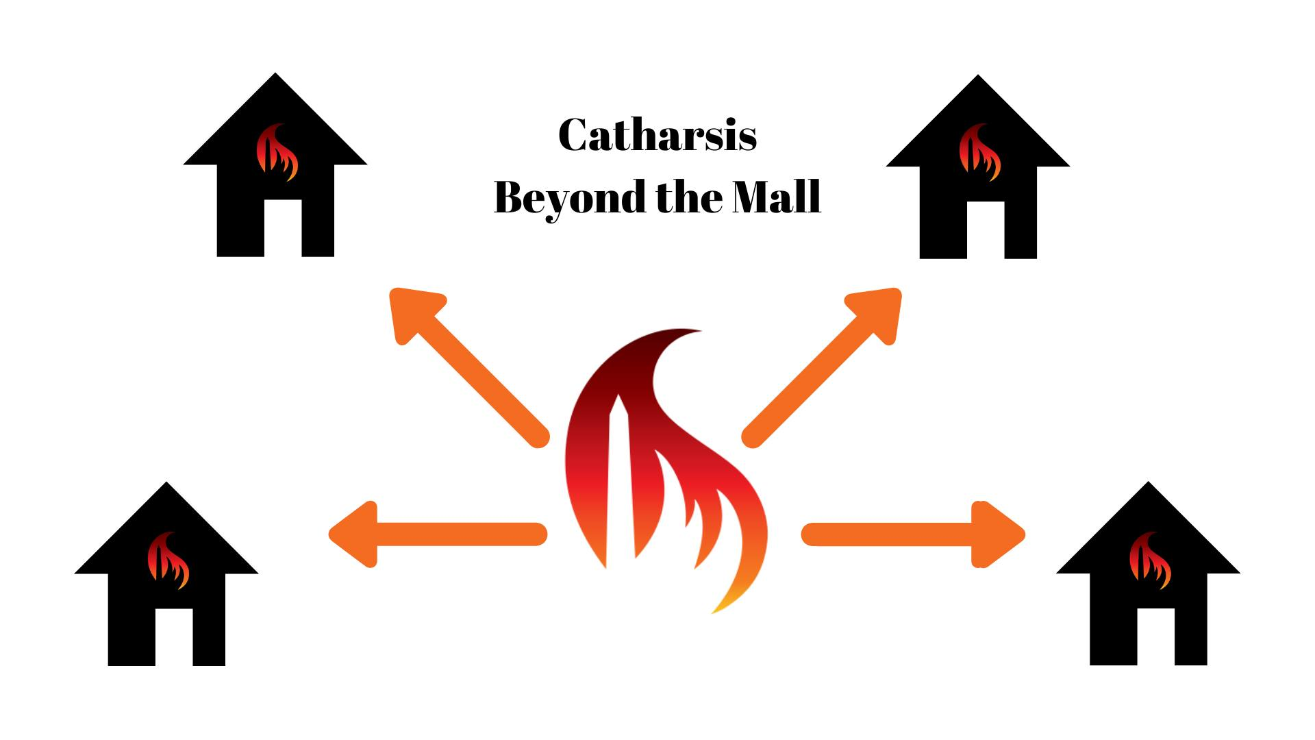 Catharsis Beyond The Mall