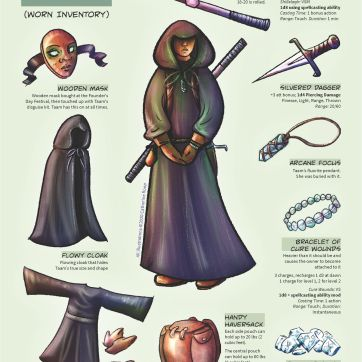 Fun inventory sheet I made for my Dungeons & Dragons character. Photoshop and InDesign.