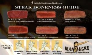 ManHacks: Steak Doneness Guide