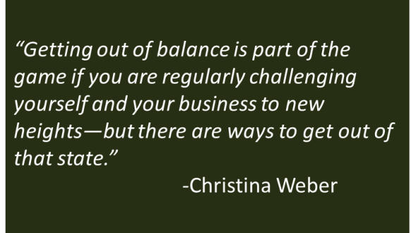 Christina Weber - Efficient with Things