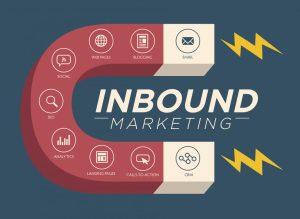 Inbound Marketing 101 - Catoctin College - Social Web Tactics