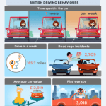 Cheap car hire vs the cost of owning a car