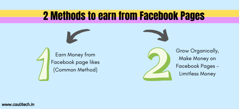 methods to earn money from facebook pages